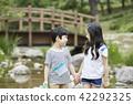 夏天,公園,孩子,孩子,野餐,散步,郊遊,森林,度假,度假 42292325