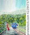rail, railroads, rails 42294737