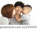 happy family mother, father and child kissing 42295930