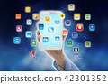 Internet Smart Phone Application 42301352