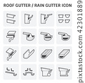 roof gutter icon 42301889