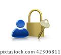 ภาพความปลอดภัยเพื่อปกป้องข้อมูลส่วนบุคคล 42306811