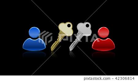 ภาพความปลอดภัยเพื่อปกป้องข้อมูลส่วนบุคคล 42306814
