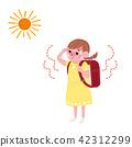 孩子的例證有中暑孩子的 42312299