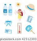 兒童例證集合措施反對中暑 42312303