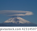 삿갓구름, 구름, 후지산 42314507
