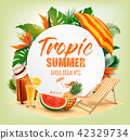 summer, sale, banner 42329734