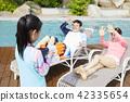 旅行,家庭,爸爸,媽媽,女兒,韓國人 42335654