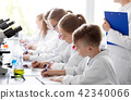 kids studying chemistry at school laboratory 42340066