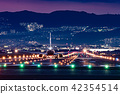 Take off from Itami Airport (Osaka International Airport) Chisato River 42354514