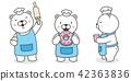 Bear vector Polar Bear icon logo cooking chef bake 42363836