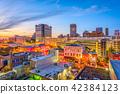 Memphis Tennessee Beale Street 42384123