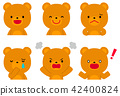 หมี,การแสดงออกทางสีหน้า,สีหน้า 42400824