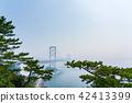 [도쿠시마 현] 오오 나루토 42413399