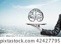 Concept of mind abilities development. 42427795