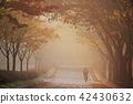 仁川仁川大公園 42430632