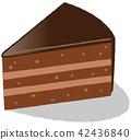 巧克力蛋糕 42436840
