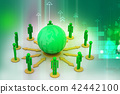 Concept of global business network 42442100