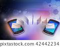핸드폰, 스마트폰, 이메일 42442234