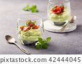 Fresh green avocado mousse 42444045