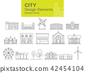 City design elements 42454104
