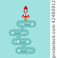 startup infographics 4 steps with rocket launch 42460912