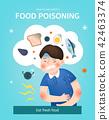 食物中毒保健 42463374