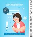 空調病 在夏天的月份 女子 42463392
