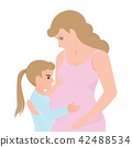Little girl touching her pregnant mom belly. 42488534