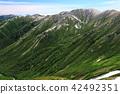 Northern Alps Kinto Dake behind the mountaintop Ginza course Noguchigoro dune 42492351