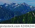 Spear / Hodaka山脈遠離北阿爾卑斯山脈•Otagake 42494244