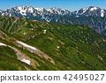 堆 许多 山峰 42495027