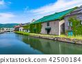 """""""北海道""""小樽運河·旅遊景點 42500184"""