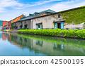 """""""北海道""""小樽運河·旅遊景點 42500195"""
