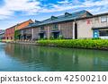 """""""北海道""""小樽運河·旅遊景點 42500210"""
