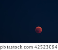 Lunar eclipse full moon, event 2018 42523094