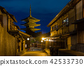 Old streets of Kyoto, with Yasaka pagoda  42533730