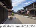 narai-juku, nakasendou, post town 42540951