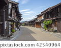 narai-juku, nakasendou, post town 42540964
