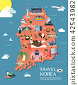 Map Of Korea Attractions Vector And Illustration. 42543982