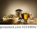 cup of tea 42549692