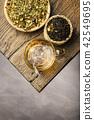 cup of tea 42549695