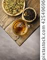 cup of tea 42549696