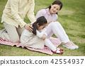 春天,家庭,公園,日常,散步,野餐,郊遊,休閒,團契,幸福 42554937