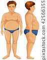 Front and Side Fat Man 42566355