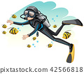 Scuba diver surroded by fish 42566818