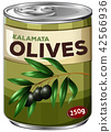 A Tin of Black Olive 42566936