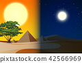 Day and nightime pyramid desert scene 42566969
