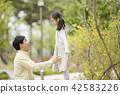 봄,가족,공원,일상,산책,소풍,나들이,아빠,딸,데이트 42583226