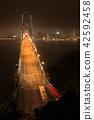 Bay Bridge in San Francisco 42592458